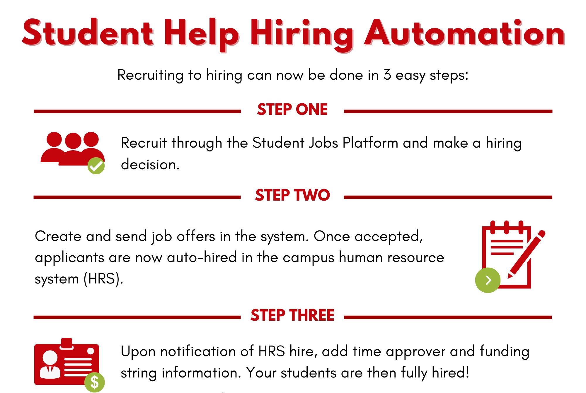 Student Help HRS Integration Steps